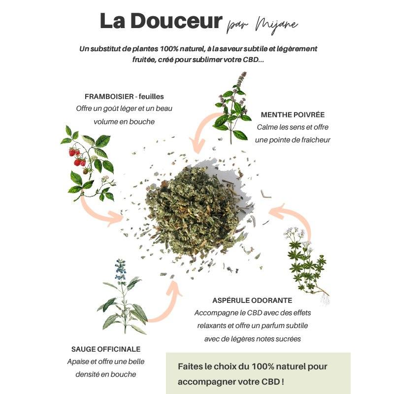La Douceur - Substitut naturel